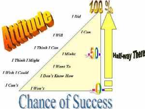 positive-attitude-chart